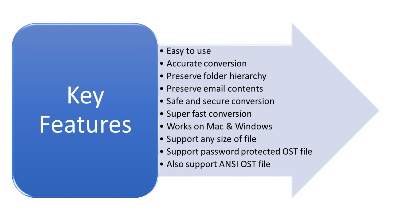 How to open OST file in Outlook 2016