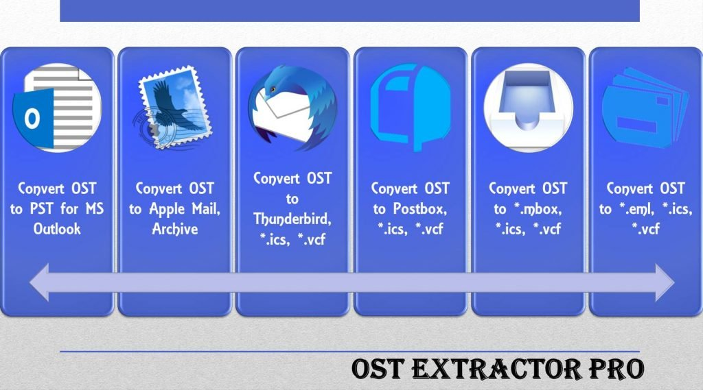 Microsoft OST to PST Conversion