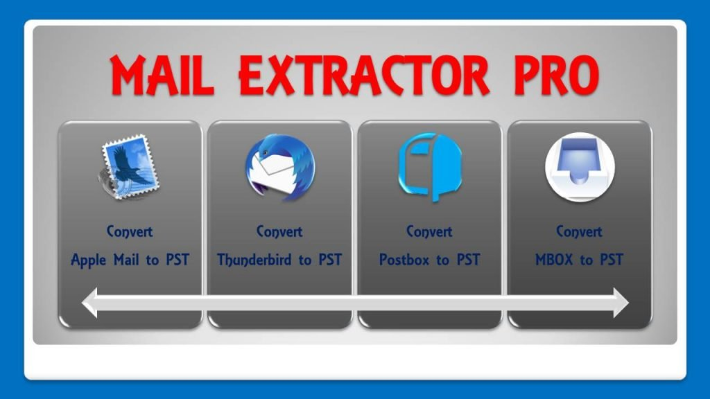 Migrating email from Thunderbird to Outlook