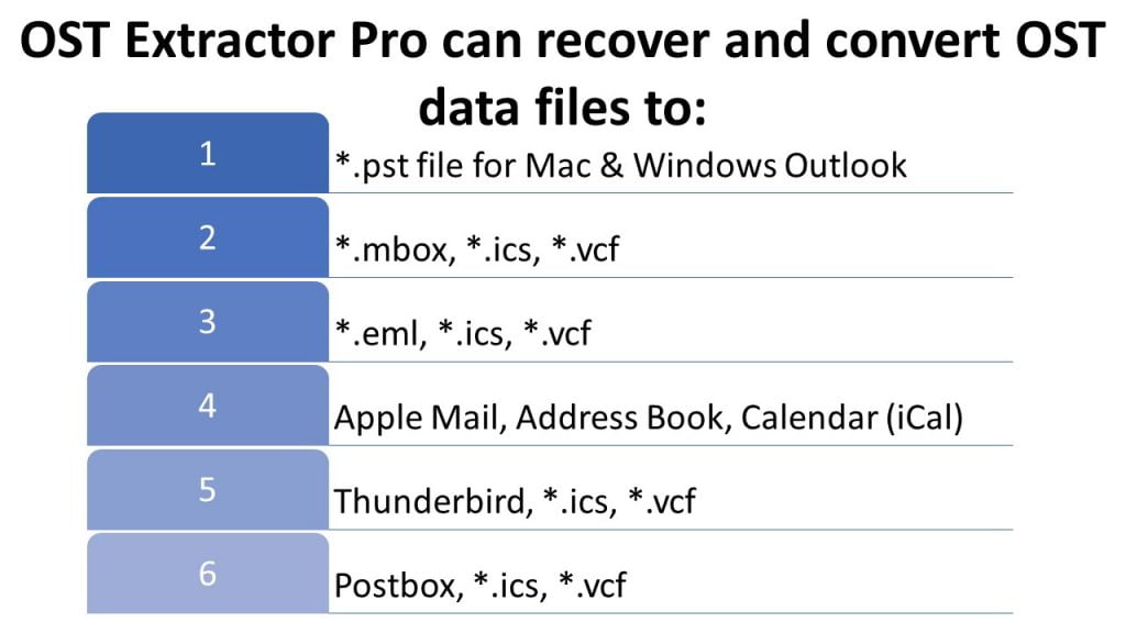 OST file in Outlook 2016