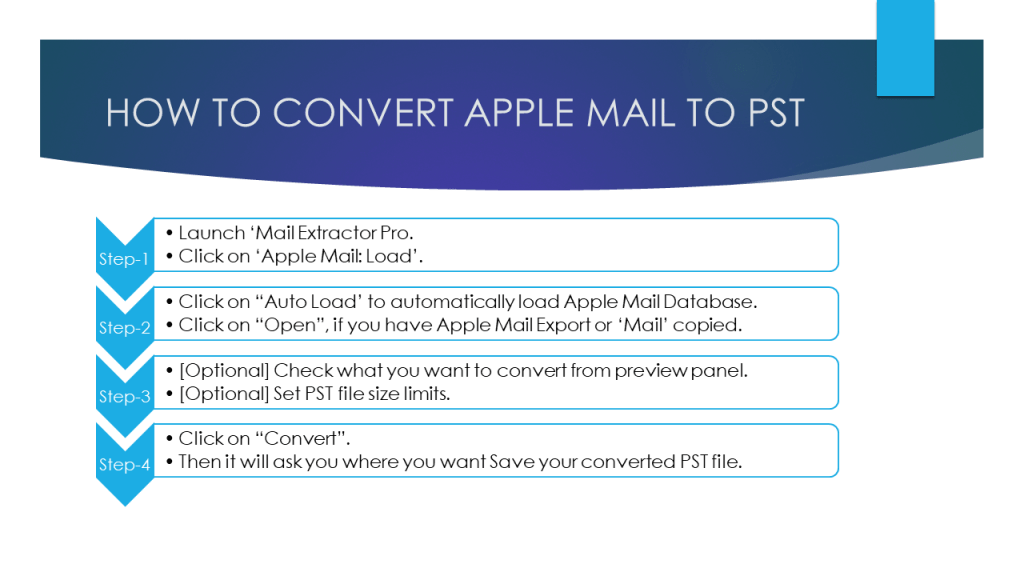 apple mail to pst